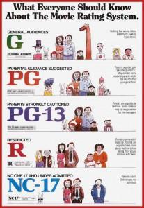 Рейтинги MPAA