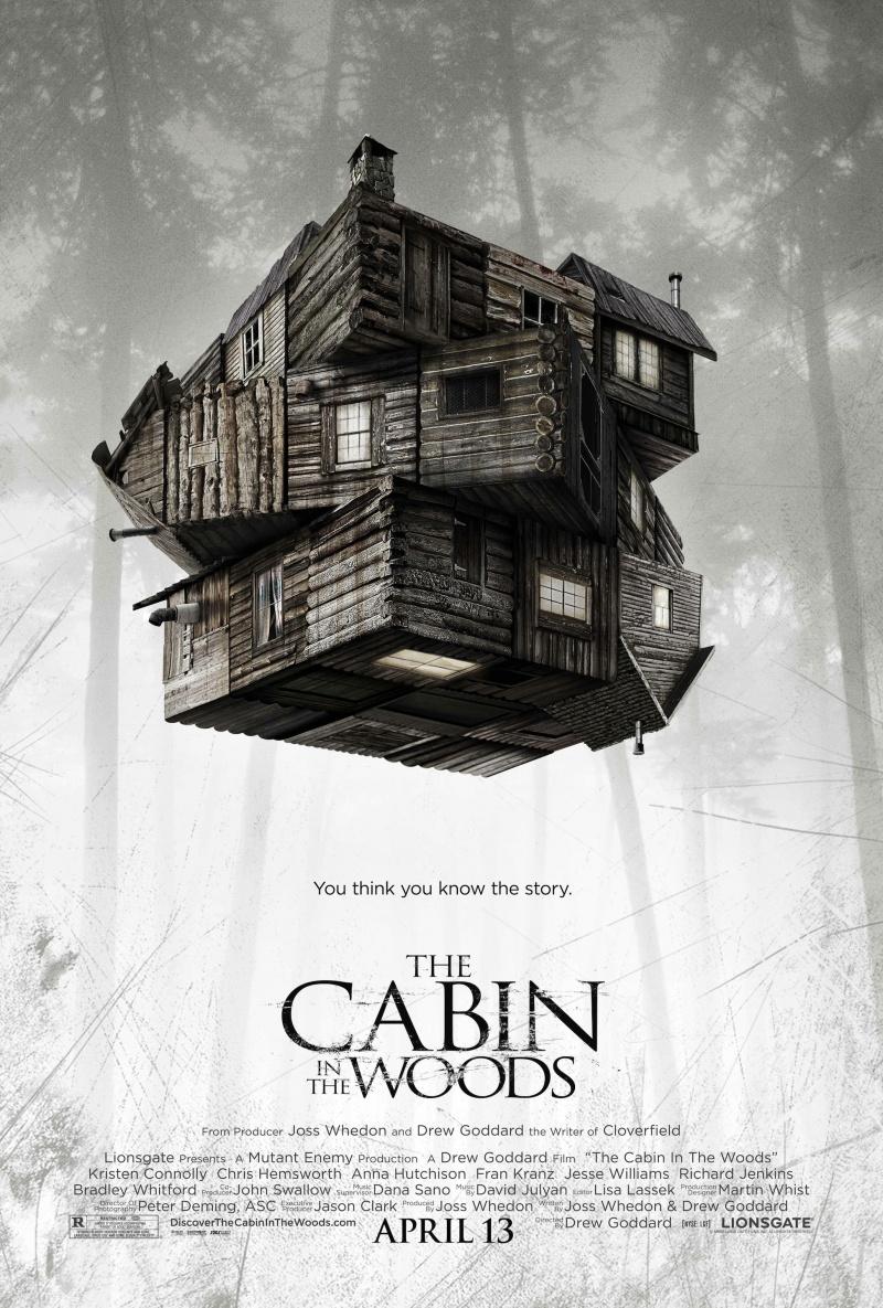 список фильмов ужасов 2012 года: