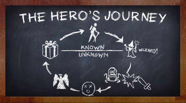Путешествие героя